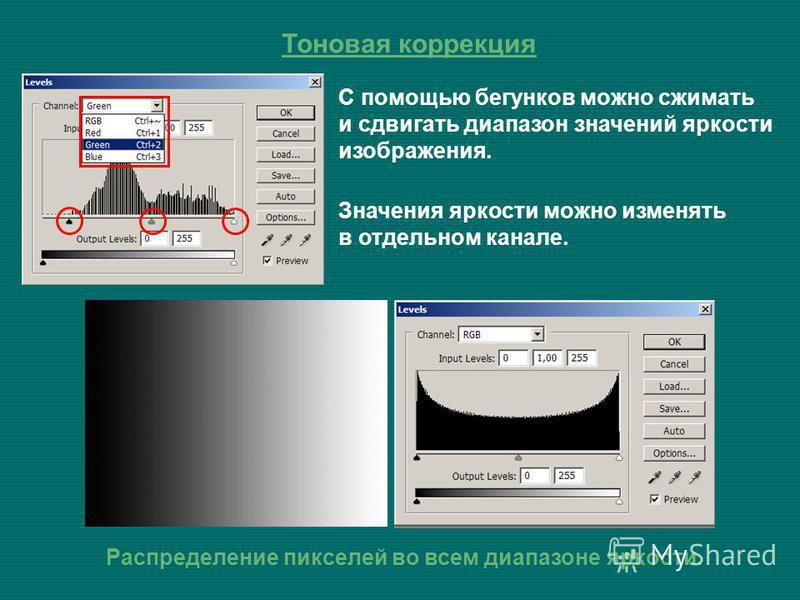 Тоновая коррекция С помощью бегунков можно сжимать и сдвигать диапазон значений яркости изображения. Значения яркости можно изменять в отдельном канале. Распределение пикселей во всем диапазоне яркости.