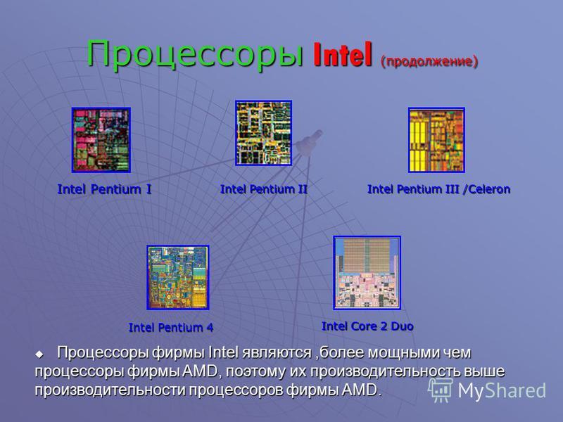 Процессоры Intel Intel Pentium II Pentium Xeon Celeron Pentium III Pentium IV Itanium Core 2 Duo (Conroe) Core 2 Quad xx86