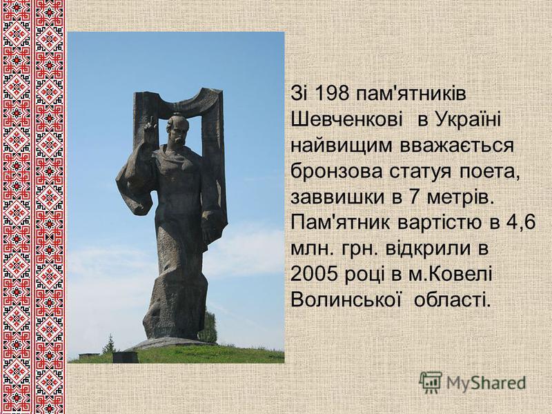Зі 198 пам'ятників Шевченкові в Україні найвищим вважається бронзова статуя поета, заввишки в 7 метрів. Пам'ятник вартістю в 4,6 млн. грн. відкрили в 2005 році в м.Ковелі Волинської області.