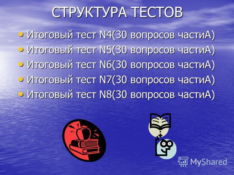 СТРУКТУРА ТЕСТОВ Итоговый тест N4(30 вопросов частиА) Итоговый тест N4(30 вопросов частиА) Итоговый тест N5(30 вопросов частиА) Итоговый тест N5(30 вопросов частиА) Итоговый тест N6(30 вопросов частиА) Итоговый тест N6(30 вопросов частиА) Итоговый те