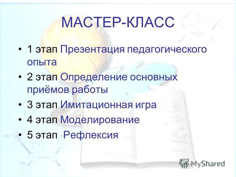 МАСТЕР-КЛАСС 1 этап Презентация педагогического опыта 2 этап Определение основных приёмов работы 3 этап Имитационная игра 4 этап Моделирование 5 этап Рефлексия