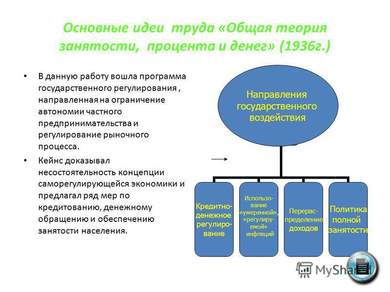 Основные идеи труда «Общая теория занятости, процента и денег» (1936 г.) В данную работу вошла программа государственного регулирования, направленная на ограничение автономии частного предпринимательства и регулирование рыночного процесса. Кейнс дока
