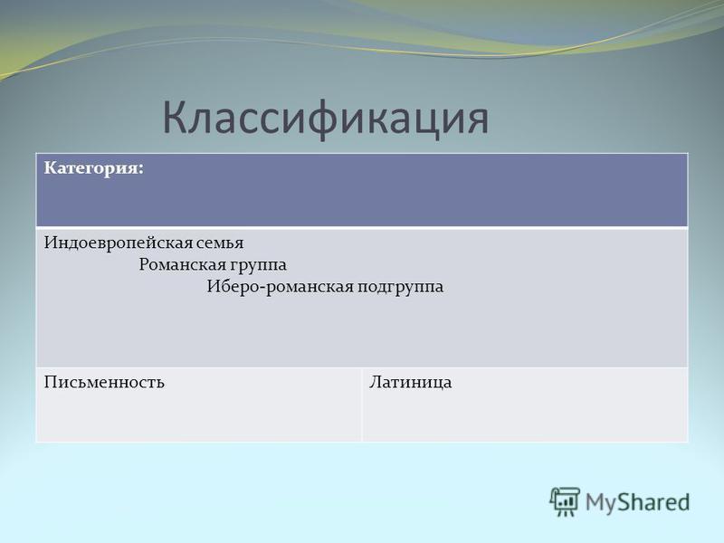 Классификация Категория: Индоевропейская семья Романская группа Иберо-романская подгруппа Письменность Латиница