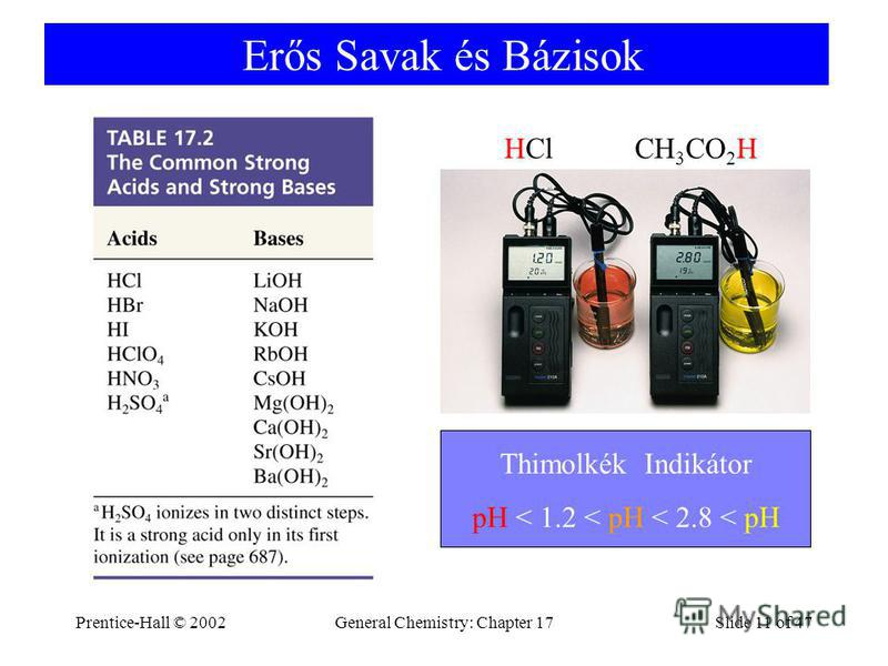 Prentice-Hall © 2002General Chemistry: Chapter 17Slide 11 of 47 Erős Savak és Bázisok HCl CH 3 CO 2 H Thimolkék Indikátor pH < 1.2 < pH < 2.8 < pH