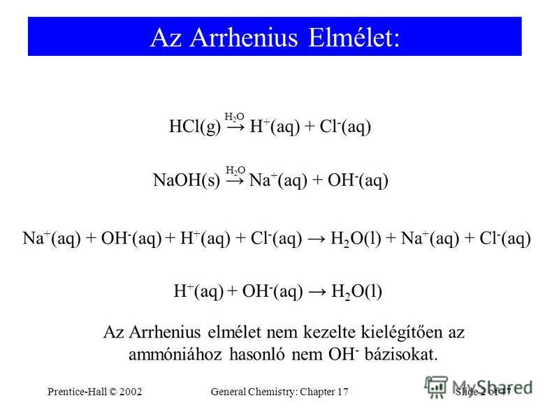 Prentice-Hall © 2002General Chemistry: Chapter 17Slide 2 of 47 Az Arrhenius Elmélet: HCl(g) H + (aq) + Cl - (aq) NaOH(s) Na + (aq) + OH - (aq) H2OH2O H2OH2O Na + (aq) + OH - (aq) + H + (aq) + Cl - (aq) H 2 O(l) + Na + (aq) + Cl - (aq) H + (aq) + OH -