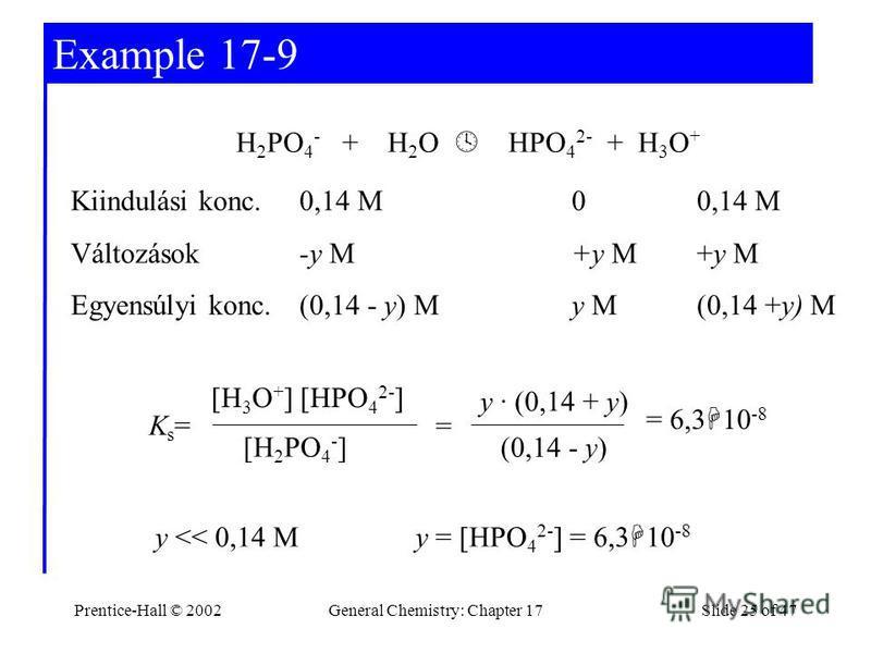 Prentice-Hall © 2002General Chemistry: Chapter 17Slide 25 of 47 Example 17-9 H 2 PO 4 - + H 2 O HPO 4 2- + H 3 O + [H 3 O + ] [HPO 4 2- ] [H 2 PO 4 - ] Ks=Ks= y · (0,14 + y) (0,14 - y) = = 6,3 10 -8 Kiindulási konc.0,14 M00,14 M Változások -y M+y M+y