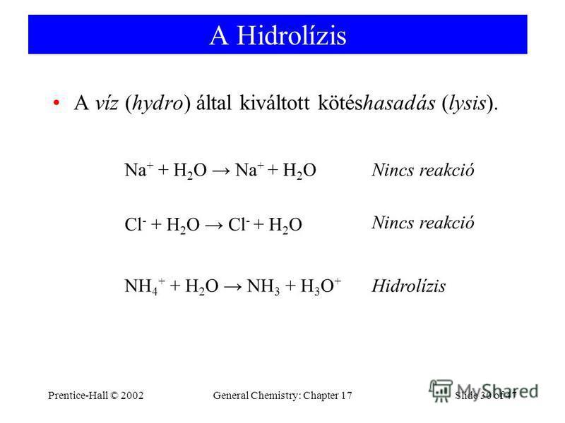 Prentice-Hall © 2002General Chemistry: Chapter 17Slide 30 of 47 A Hidrolízis A víz (hydro) által kiváltott kötéshasadás (lysis). Na + + H 2 O NH 4 + + H 2 O NH 3 + H 3 O + Cl - + H 2 O Nincs reakció Hidrolízis