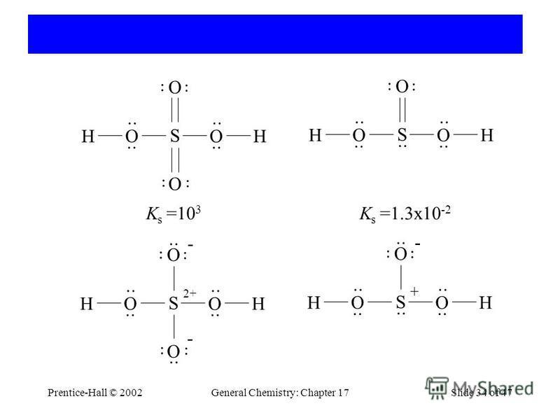 Prentice-Hall © 2002General Chemistry: Chapter 17Slide 34 of 47 S O O O O HH ·· - 2+ ·· - S O O O HH - + S O O O O HH S O O O HH K s =10 3 K s =1.3x10 -2