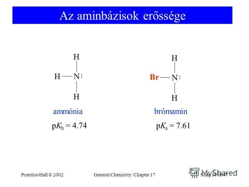 Prentice-Hall © 2002General Chemistry: Chapter 17Slide 39 of 47 Az aminbázisok erőssége N H H H ·· N Br H H ·· pK b = 4.74pK s = 7.61 ammóniabrómamin