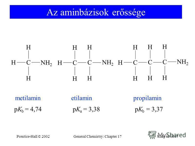 Prentice-Hall © 2002General Chemistry: Chapter 17Slide 40 of 47 Az aminbázisok erőssége C H H H C H H C H H H C H H C H H H C H H pK b = 4,74pK a = 3,38pK b = 3,37 metilaminetilaminpropilamin NH 2