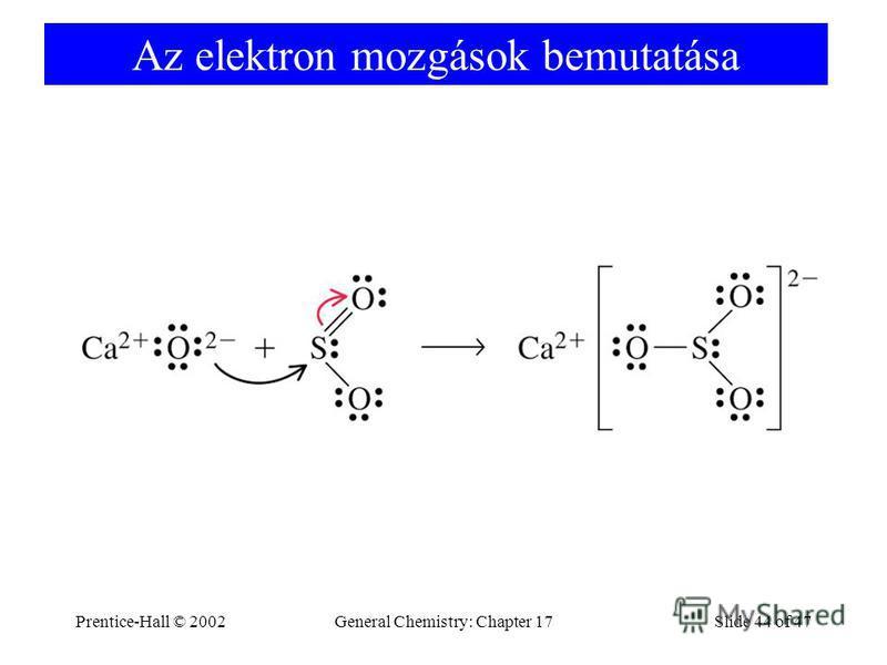 Prentice-Hall © 2002General Chemistry: Chapter 17Slide 44 of 47 Az elektron mozgások bemutatása