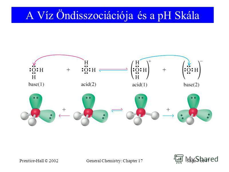 Prentice-Hall © 2002General Chemistry: Chapter 17Slide 7 of 47 A Víz Öndisszociációja és a pH Skála
