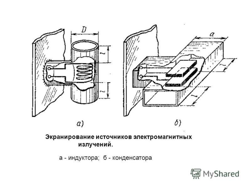 Экранирующие материалы Наименование материала Толщина, мм Диапазон частот, Гц Ослабление, дБ Листовая Ст.3 1,430 Мгц….40 Ггц 100 Фольга алюминиевая 0,08 - 80 Фольга медная 0,08 - 80 Сетка стальная 0,3 – 1,3 - 30 Ткань хлопчато- бумажная с микропровод