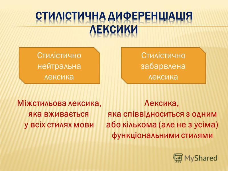Стилістично нейтральна лексика Стилістично забарвлена лексика Міжстильова лексика, яка вживається у всіх стилях мови Лексика, яка співвідноситься з одним або кількома (але не з усіма) функціональними стилями