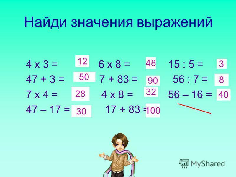 Найди значения выражений 4 х 3 = 6 х 8 = 15 : 5 = 47 + 3 = 7 + 83 = 56 : 7 = 7 х 4 = 4 х 8 = 56 – 16 = 47 – 17 = 17 + 83 = 12 50 28 30 48 90 32 100 3 8 40