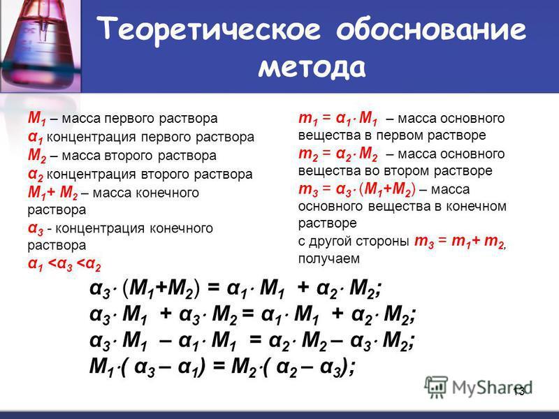 Теоретическое обоснование метода М 1 – масса первого раствора α 1 концентрация первого раствора М 2 – масса второго раствора α 2 концентрация второго раствора М 1 + М 2 – масса конечного раствора α 3 - концентрация конечного раствора α 1 <α 3 <α 2 m
