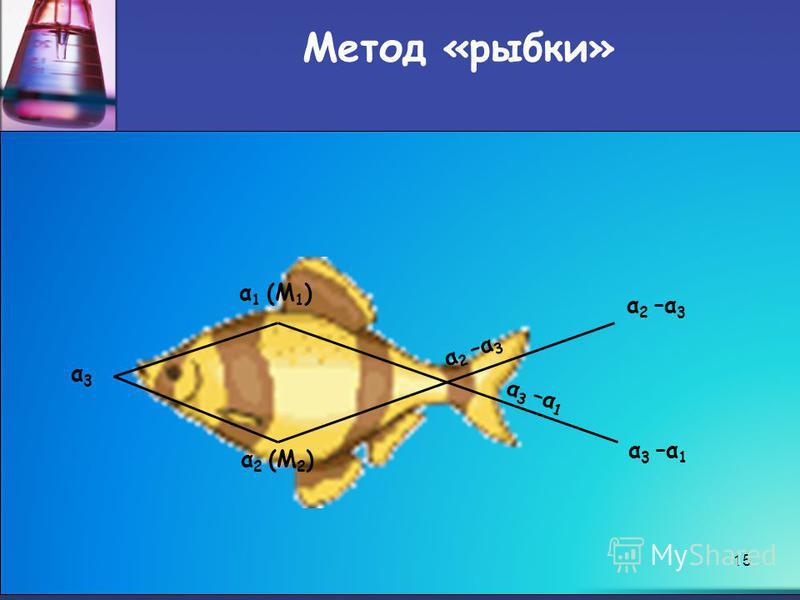 α3α3 α 1 (М 1 ) α 2 (М 2 ) α 2 –α 3 α 3 –α 1 α 2 –α 3 α 3 –α 1 Метод «рыбки» 15