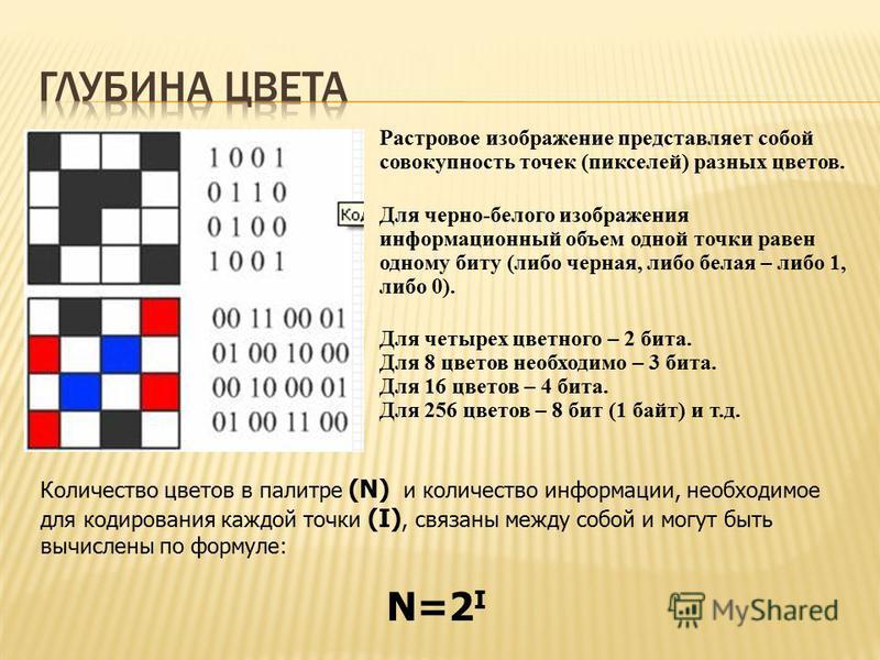 Растровое изображение представляет собой совокупность точек (пикселей) разных цветов. Для черно-белого изображения информационный объем одной точки равен одному биту (либо черная, либо белая – либо 1, либо 0). Для четырех цветного – 2 бита. Для 8 цве