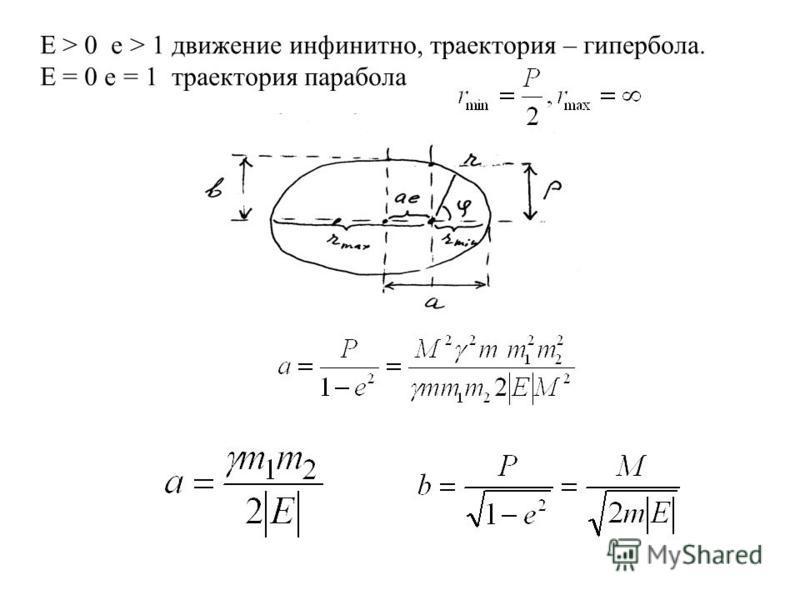 Е > 0 е > 1 движение инфинитно, траектория – гипербола. Е = 0 е = 1 траектория парабола