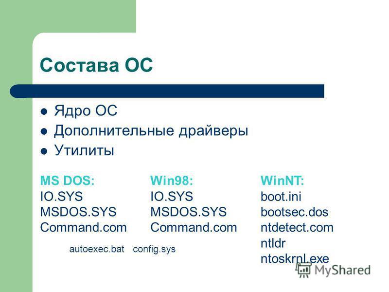 Состава ОС Ядро ОС Дополнительные драйверы Утилиты MS DOS: IO.SYS MSDOS.SYS Command.com Win98: IO.SYS MSDOS.SYS Command.com WinNT: boot.ini bootsec.dos ntdetect.com ntldr ntoskrnl.exe autoexec.bat config.sys
