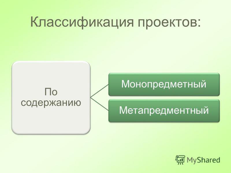 Классификация проектов: По содержанию Монопредметный Метапредментный