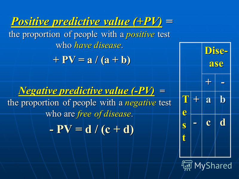 Predictive value (PV) of the test – the probability of presence or absence of the disease in case that result of the test is known. For test result interpretation this index is considered as the best !!! PV of the test depends on its sensitivity and