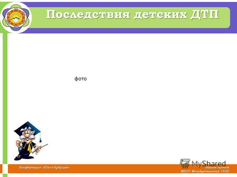 Багаев Артем МБОУ Междуреченская СОШ Конференция «Шаг в будущее» Последствия детских ДТП фото