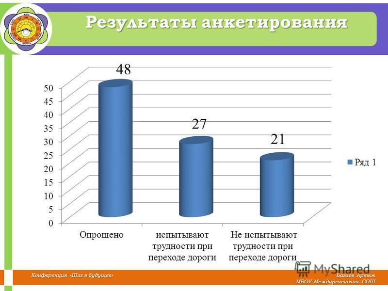 Багаев Артем МБОУ Междуреченская СОШ Конференция «Шаг в будущее» Результаты анкетирования