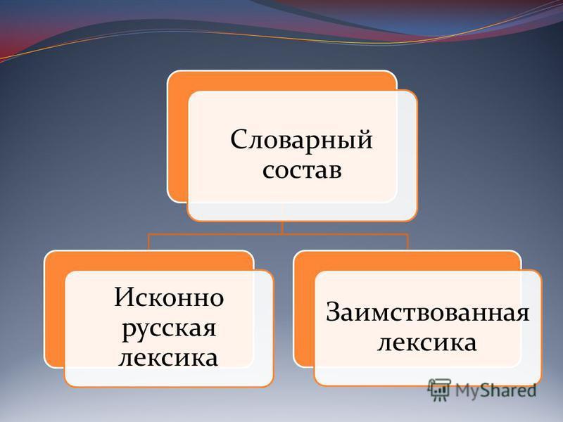 Словарный состав Исконно русская лаксика Заимствованная лаксика