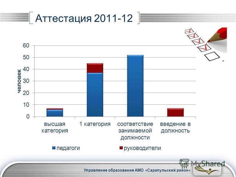 LOGO Аттестация 2011-12 Управление образования АМО «Сарапульский район»