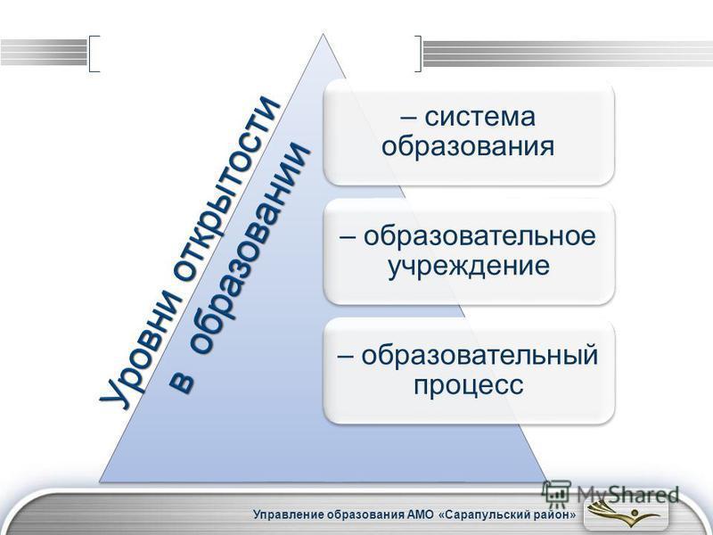 LOGO – система образования – образовательное учреждение – образовательный процесс Управление образования АМО «Сарапульский район»