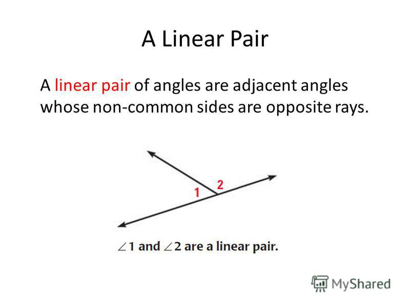 A Linear Pair A linear pair of angles are adjacent angles whose non-common sides are opposite rays.