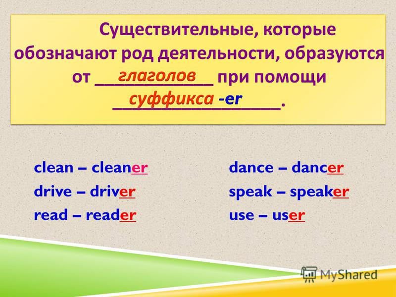 clean – cleanerdance – dancer drive – driverspeak – speaker read – readeruse – user Существительные, которые обозначают род деятельности, образуются от ____________ при помощи _________________.