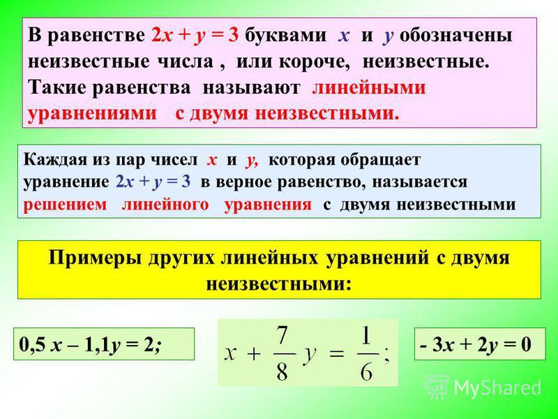 В равенстве 2 х + y = 3 буквами х и y обозначены неизвестные числа, или короче, неизвестные. Такие равенства называют линейными уравнениями с двумя неизвестными. Каждая из пар чисел х и y, которая обращает уравнение 2 х + y = 3 в верное равенство, на