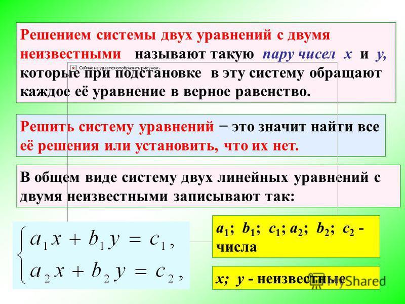 Решением системы двух уравнений с двумя неизвестными называют такую пару чисел х и y, которые при подстановке в эту систему обращают каждое её уравнение в верное равенство. Решить систему уравнений это значит найти все её решения или установить, что