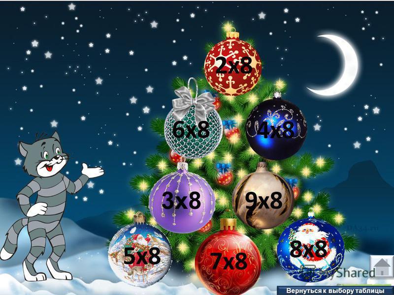 42 6 х 7 Вернуться к выбору таблицы 14 2 х 7 28 4 х 7 21 3 х 7 63 9 х 7 35 56 5 х 7 49 7 х 7 8 х 7