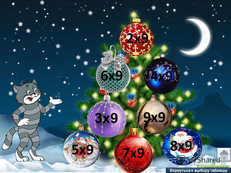 48 6 х 8 Вернуться к выбору таблицы 16 2 х 8 32 4 х 8 24 3 х 8 72 9 х 8 40 64 5 х 8 56 7 х 8 8 х 8