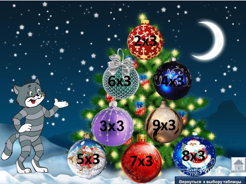 12 6 х 2 Вернуться к выбору таблицы 4 2 х 2 8 4 х 2 6 3 х 2 18 9 х 2 10 16 5 х 2 14 7 х 2 8 х 2