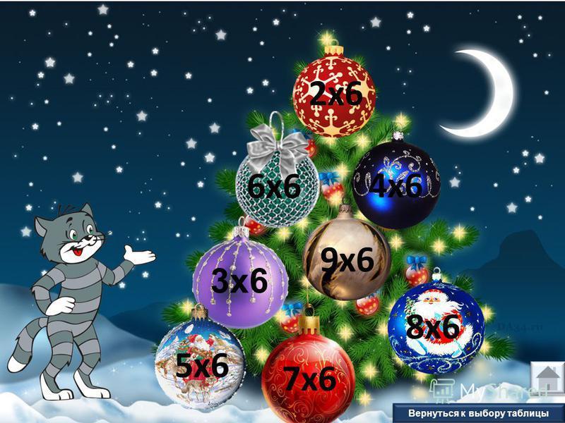 30 6 х 5 Вернуться к выбору таблицы 10 2 х 5 20 4 х 5 15 3 х 5 45 9 х 5 25 40 5 х 5 35 7 х 5 8 х 5