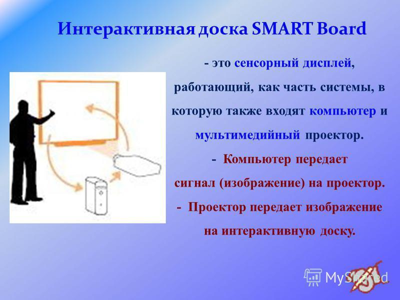 Интерактивная доска SMART Board - это сенсорный дисплей, работающий, как часть системы, в которую также входят компьютер и мультимедийный проектор. - Компьютер передает сигнал (изображение) на проектор. - Проектор передает изображение на интерактивну