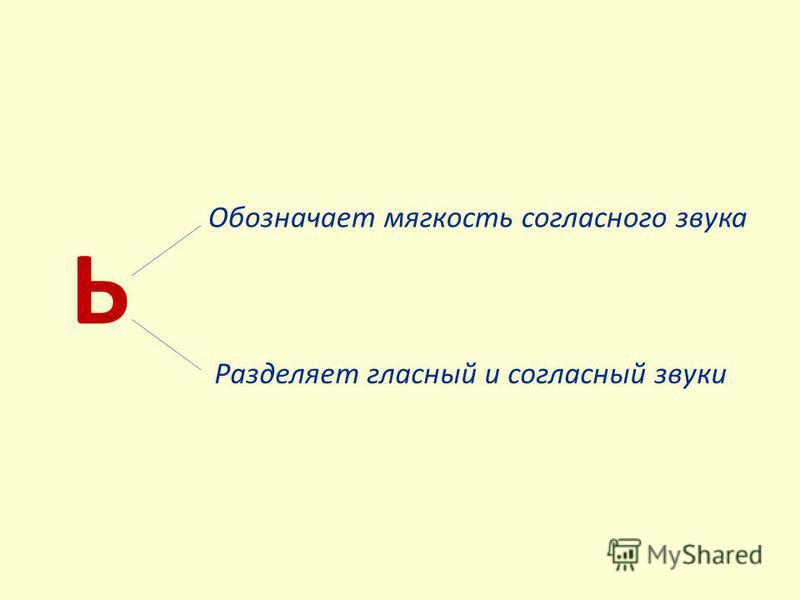 Ь Обозначает мягкость согласного звука Разделяет гласный и согласный звуки