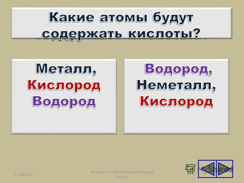 11.08.20158 Иванова г.А. МОУ СОШ 10 города Белово