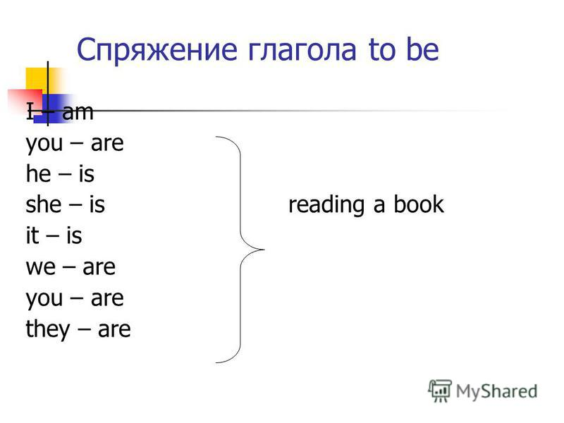 Спряжение глагола to be I – am you – are he – is she – is reading a book it – is we – are you – are they – are