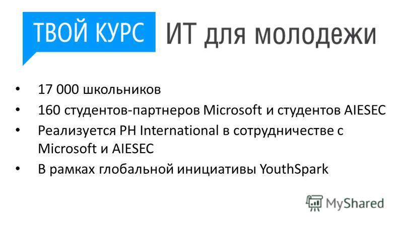 17 000 школьников 160 студентов-партнеров Microsoft и студентов AIESEC Реализуется PH International в сотрудничестве с Microsoft и AIESEC В рамках глобальной инициативы YouthSpark