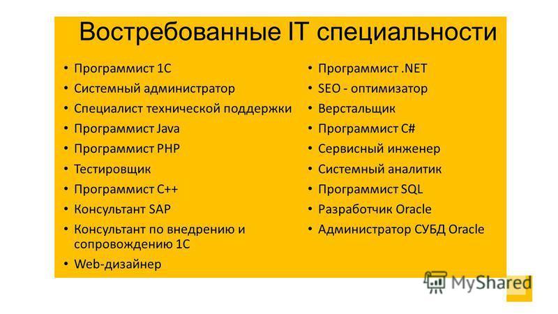 Востребованные IT специальности Программист 1С Системный администратор Специалист технической поддержки Программист Java Программист PHP Тестировщик Программист C++ Консультант SAP Консультант по внедрению и сопровождению 1С Web-дизайнер Программист.