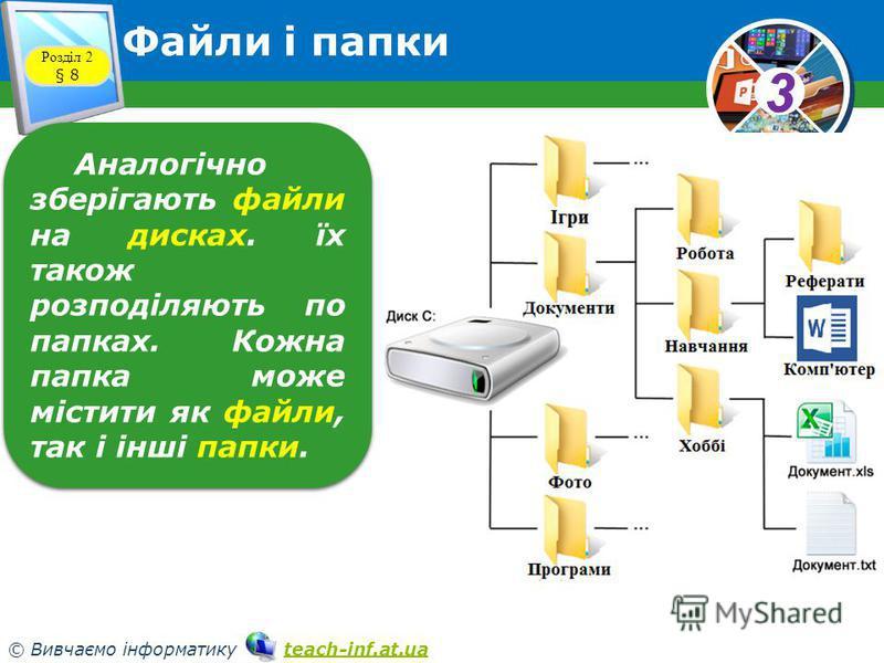 33 © Вивчаємо інформатику teach-inf.at.uateach-inf.at.ua Файли і папки Розділ 2 § 8 Аналогічно зберігають файли на дисках. їх також розподіляють по папках. Кожна папка може містити як файли, так і інші папки.