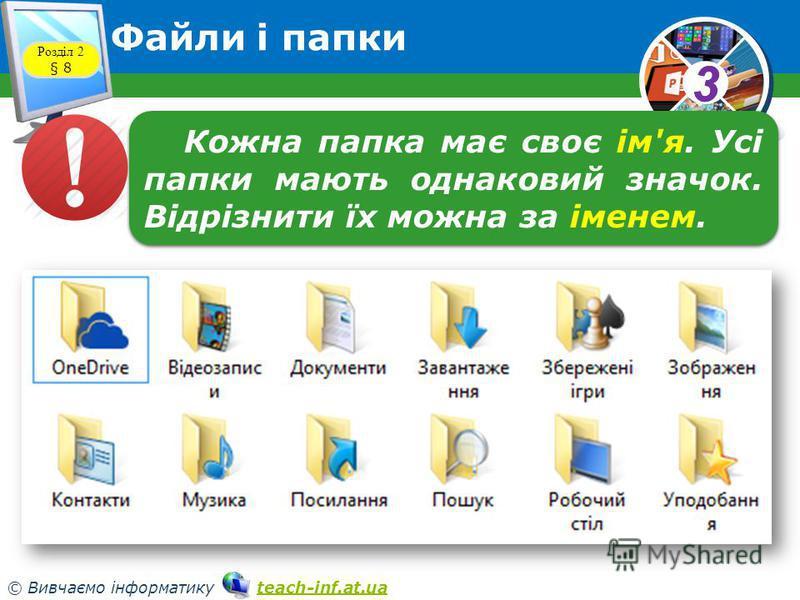 33 © Вивчаємо інформатику teach-inf.at.uateach-inf.at.ua Файли і папки Розділ 2 § 8 Кожна папка має своє ім'я. Усі папки мають однаковий значок. Відрізнити їх можна за іменем.