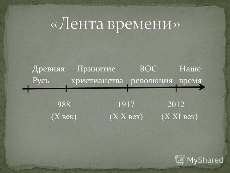 Древняя Принятие ВОС Наше Русь христианства революция время 988 1917 2012 (X век) (X X век) (X XI век)