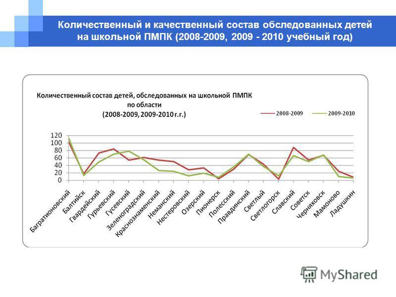 Количественный и качественный состав обследованных детей на школьной ПМПК (2008-2009, 2009 - 2010 учебный год)
