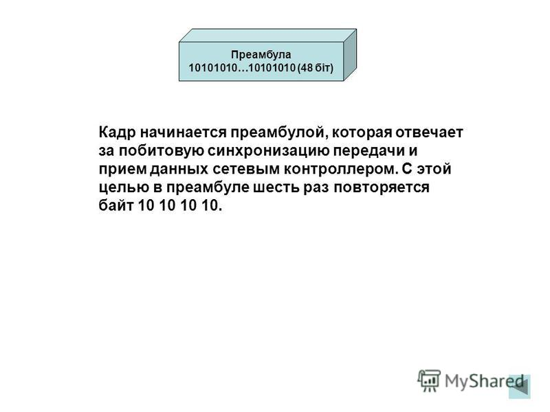 Кадр начинается преамбулой, которая отвечает за побитовую синхронизацию передачи и прием данных сетевым контроллером. С этой целью в преамбуле шесть раз повторяется байт 10 10 10 10. Преамбула 10101010…10101010 (48 біт)